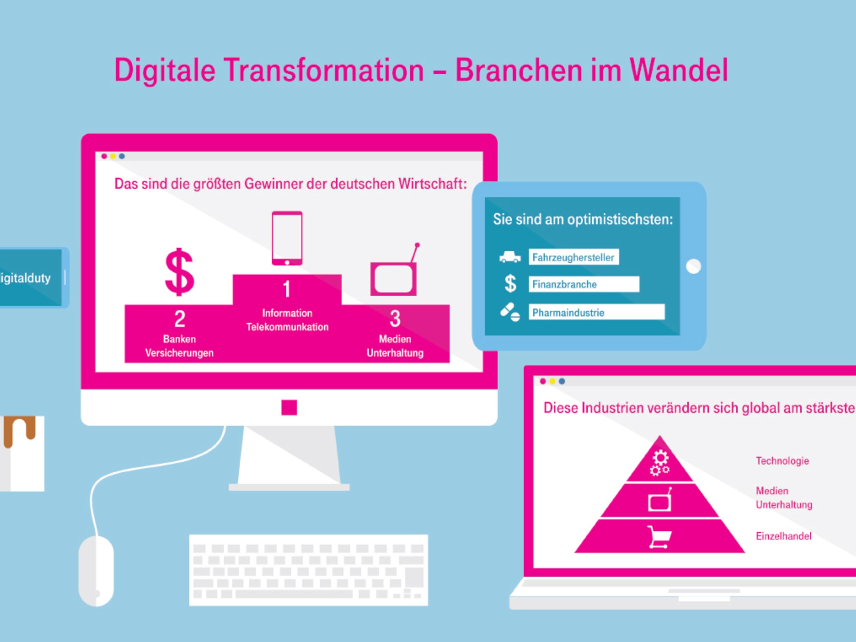 Digitale Transformation - Grafik