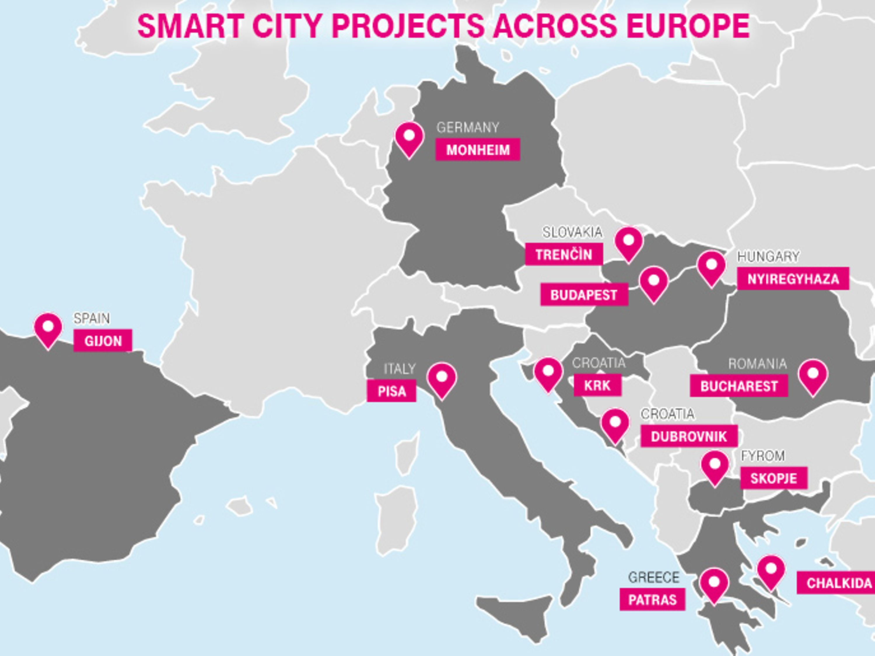 Smart City Projects across Europe